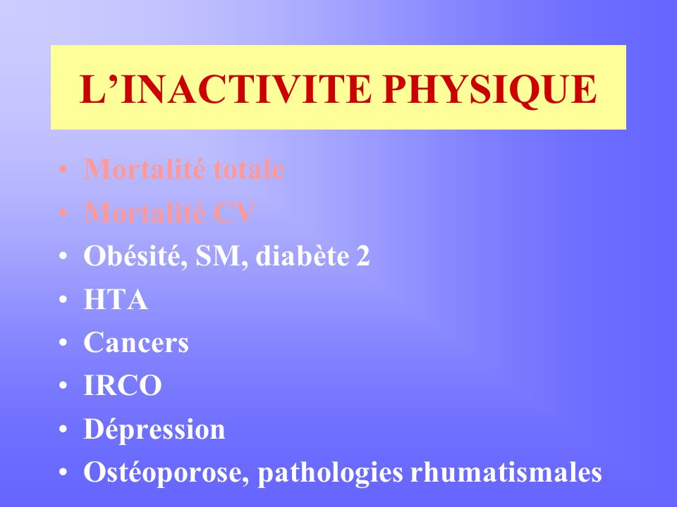 L'INACTIVITE PHYSIQUE