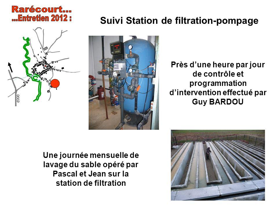 Rarécourt... ...Entretien 2012 : Suivi Station de filtration-pompage