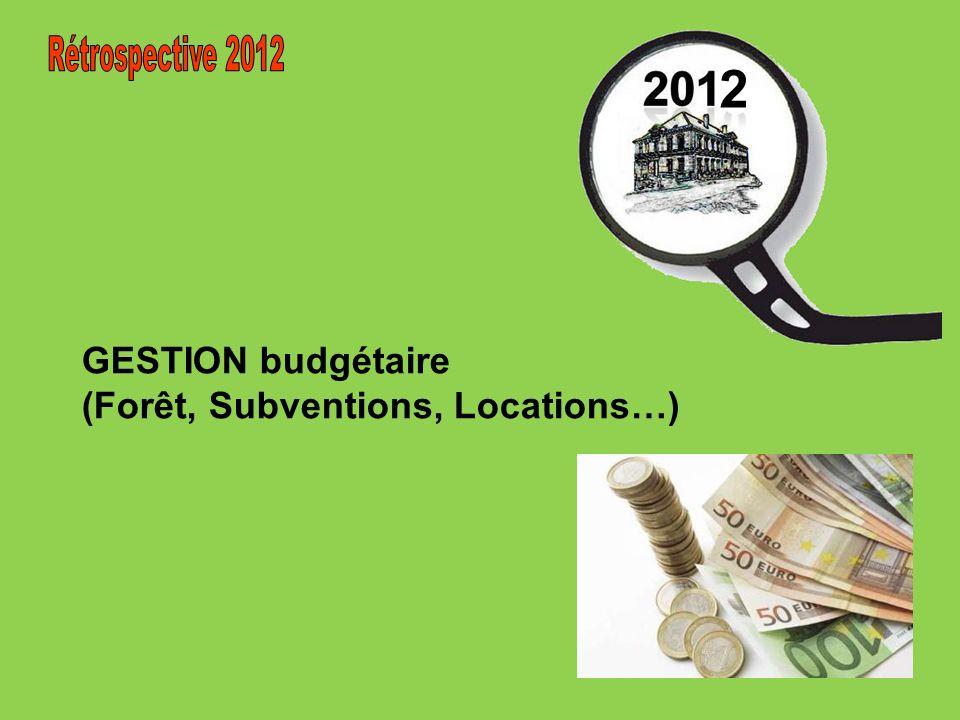 2 Rétrospective 2012 GESTION budgétaire (Forêt, Subventions, Locations…)