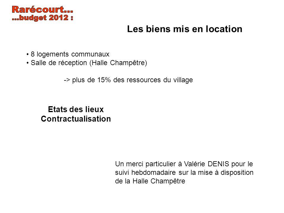 Rarécourt... ...budget 2012 : Les biens mis en location