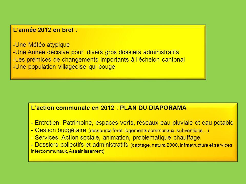 L'année 2012 en bref : Une Météo atypique. Une Année décisive pour divers gros dossiers administratifs.
