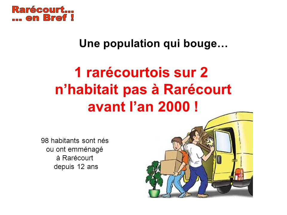 n'habitait pas à Rarécourt avant l'an 2000 !
