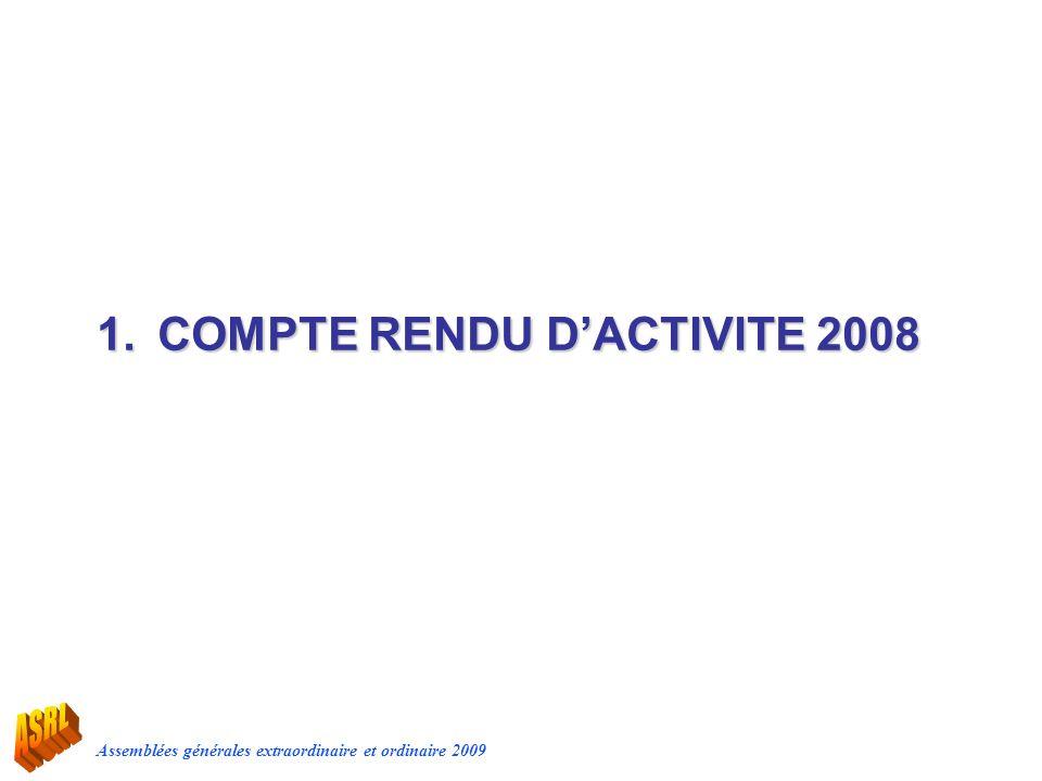 COMPTE RENDU D'ACTIVITE 2008