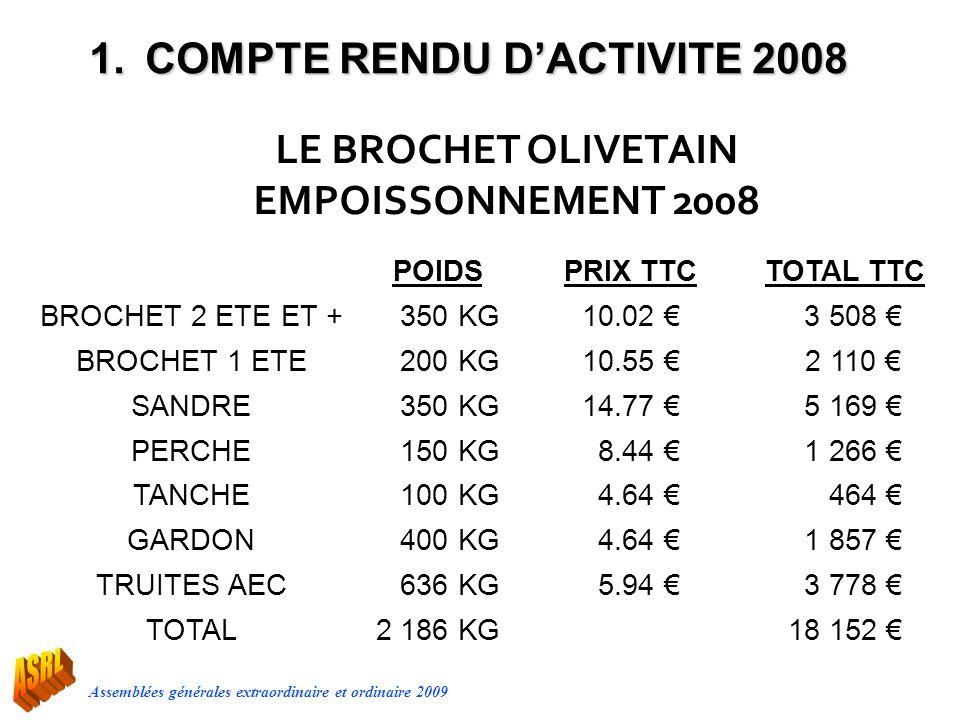 LE BROCHET OLIVETAIN EMPOISSONNEMENT 2008