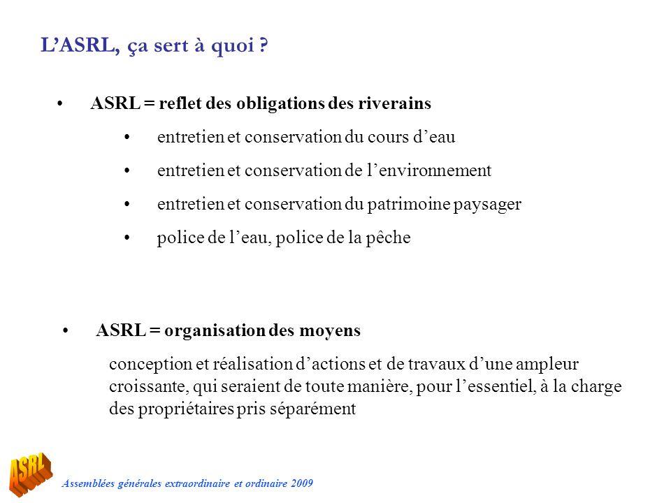 L'ASRL, ça sert à quoi ASRL = reflet des obligations des riverains