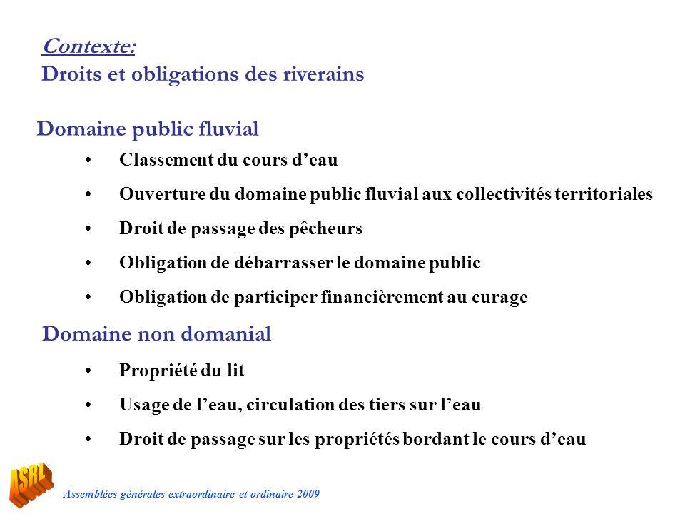 Contexte: Droits et obligations des riverains