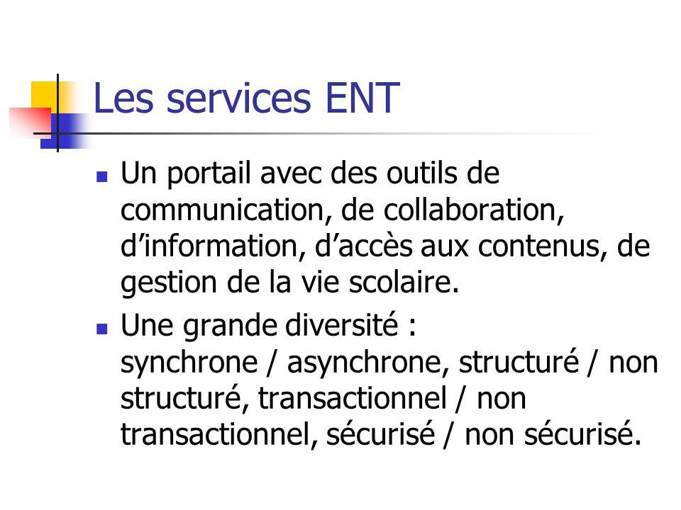 Les services ENT Un portail avec des outils de communication, de collaboration, d'information, d'accès aux contenus, de gestion de la vie scolaire.