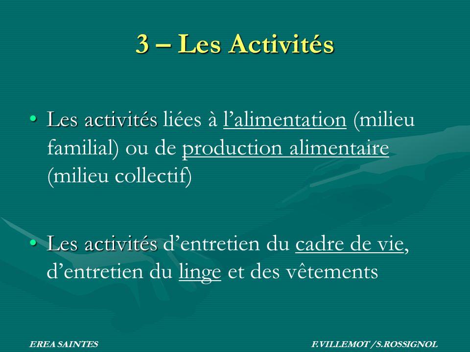 3 – Les Activités Les activités liées à l'alimentation (milieu familial) ou de production alimentaire (milieu collectif)