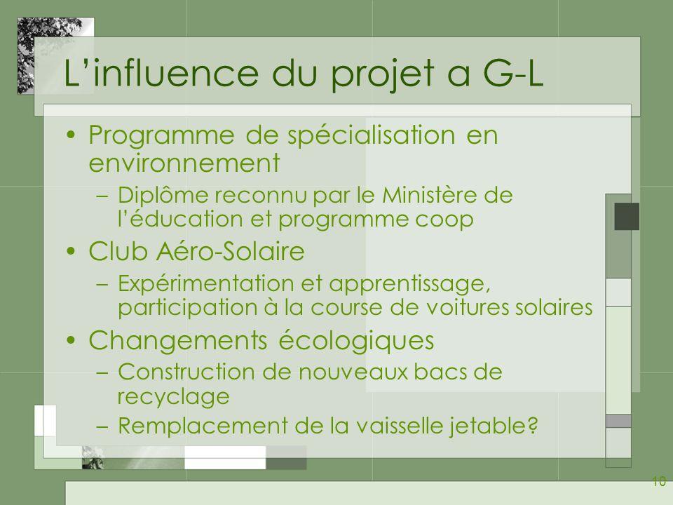 L'influence du projet a G-L