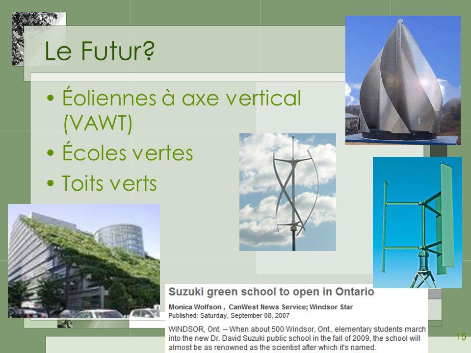 Le Futur Éoliennes à axe vertical (VAWT) Écoles vertes Toits verts