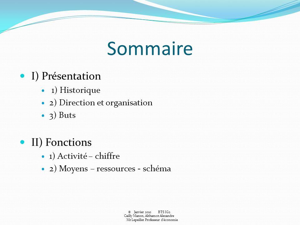 Sommaire I) Présentation II) Fonctions 1) Historique