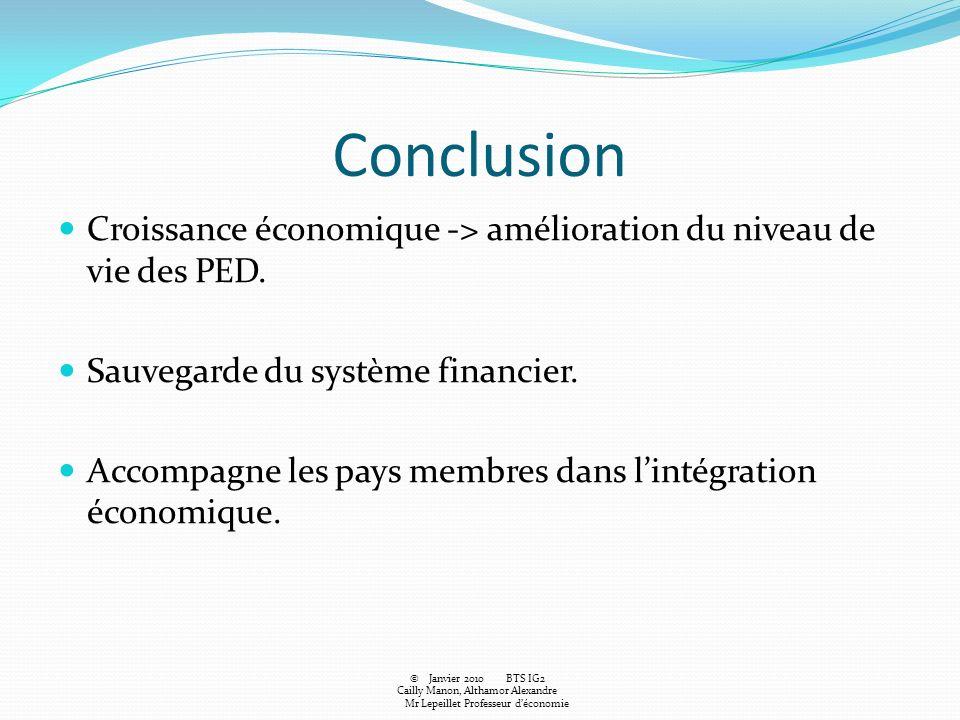 Conclusion Croissance économique -> amélioration du niveau de vie des PED. Sauvegarde du système financier.