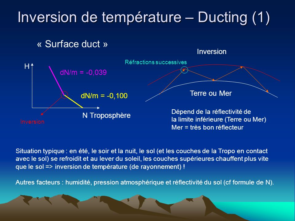 Inversion de température – Ducting (1)