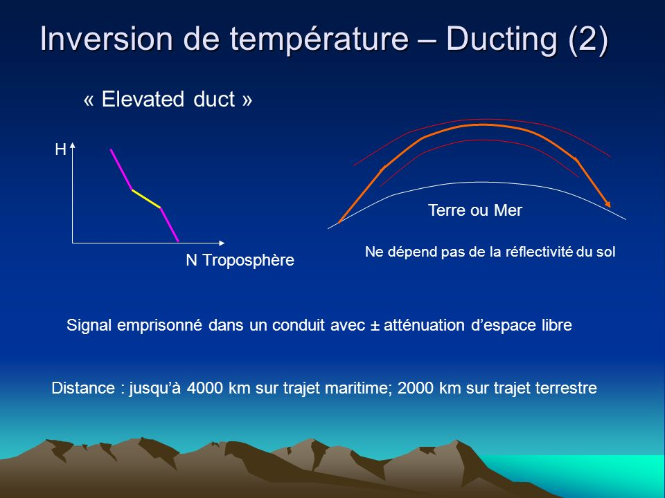 Inversion de température – Ducting (2)