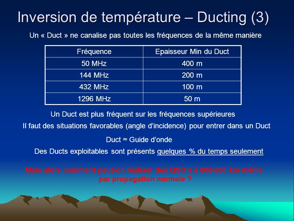 Inversion de température – Ducting (3)