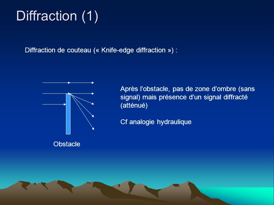 Diffraction (1) Diffraction de couteau (« Knife-edge diffraction ») :