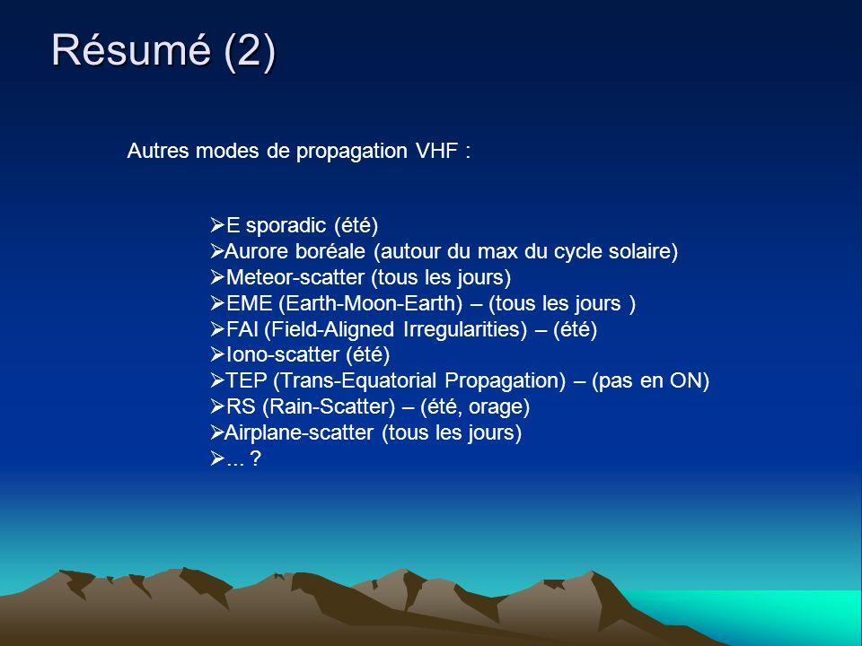 Autres modes de propagation VHF :
