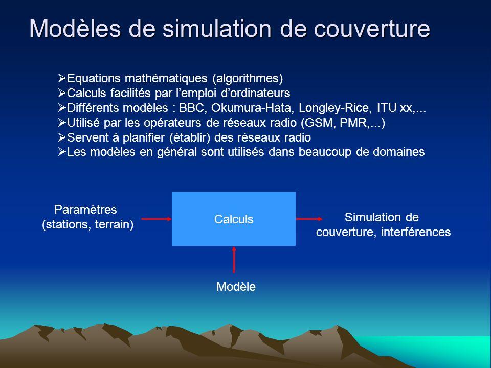 Modèles de simulation de couverture