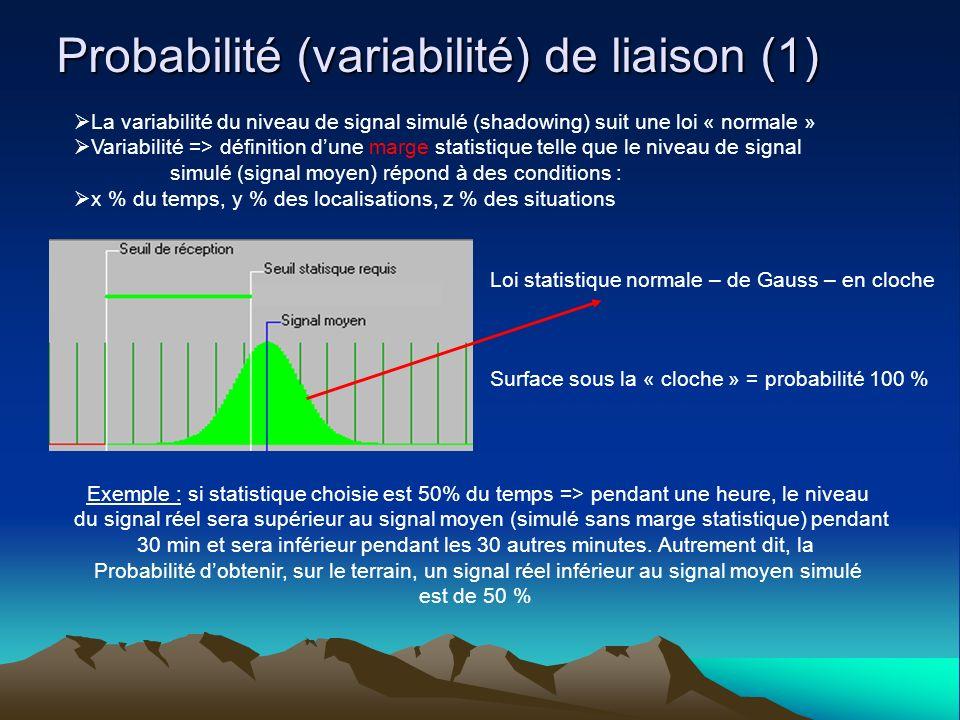 Probabilité (variabilité) de liaison (1)