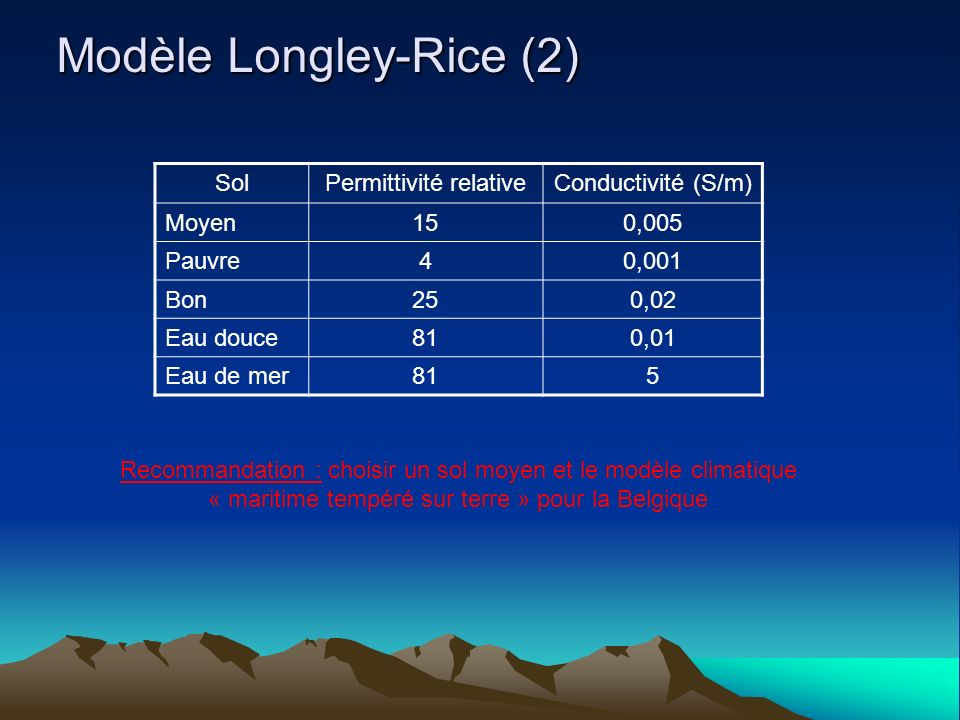 Modèle Longley-Rice (2)