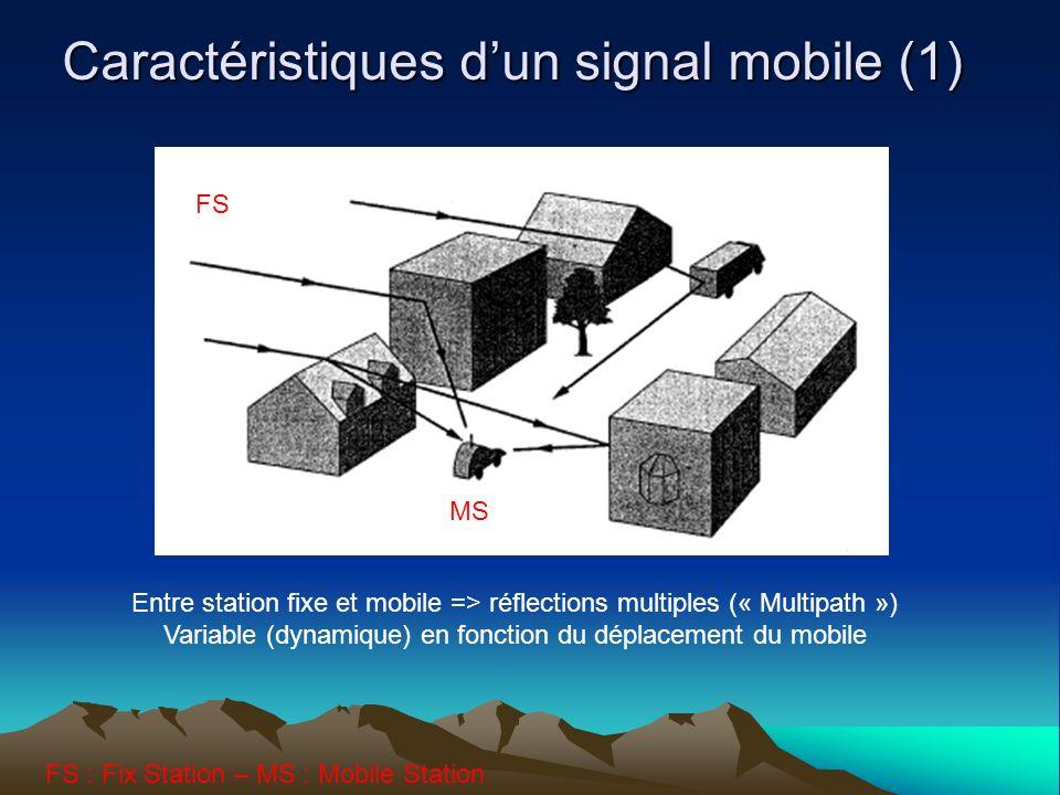 Caractéristiques d'un signal mobile (1)