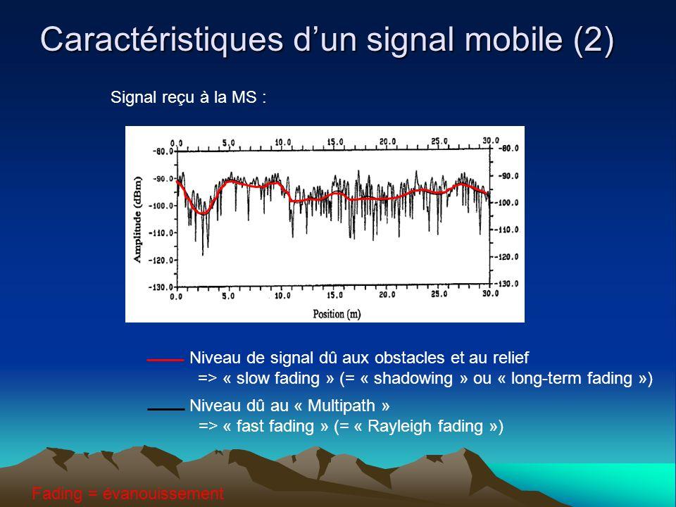 Caractéristiques d'un signal mobile (2)