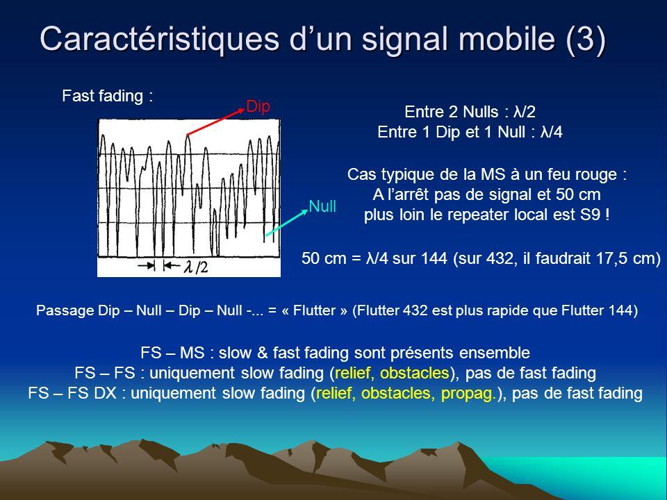 Caractéristiques d'un signal mobile (3)