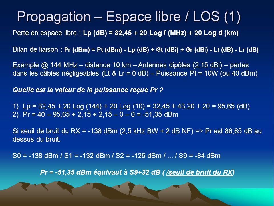 Propagation – Espace libre / LOS (1)