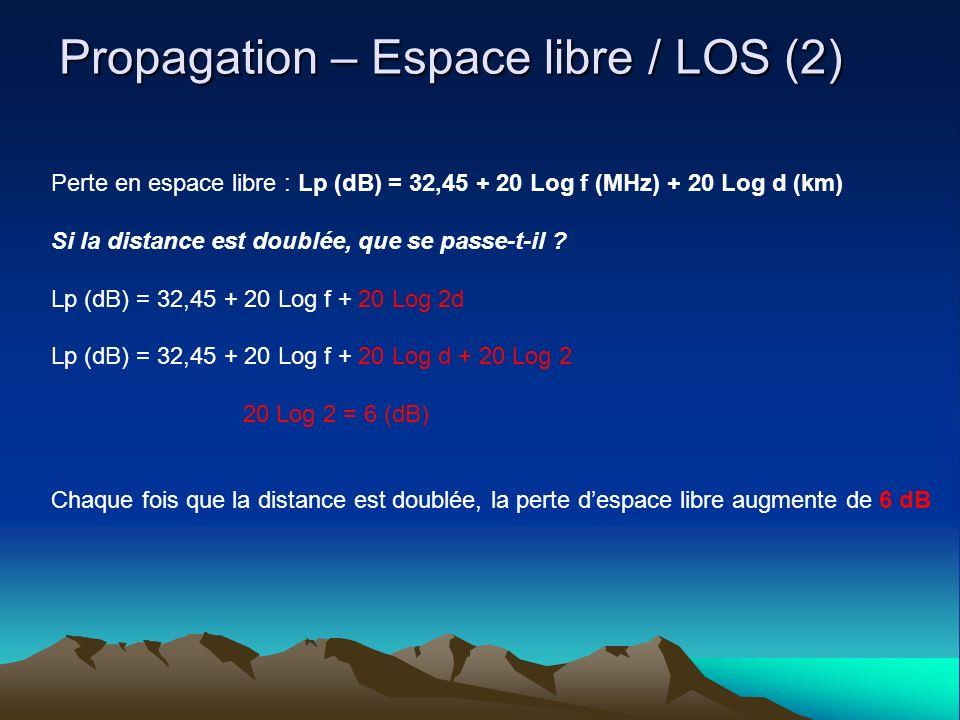 Propagation – Espace libre / LOS (2)