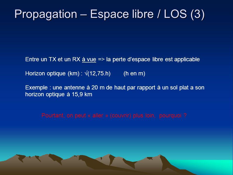 Propagation – Espace libre / LOS (3)