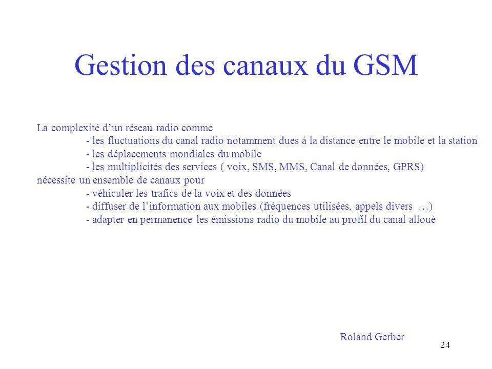 Gestion des canaux du GSM