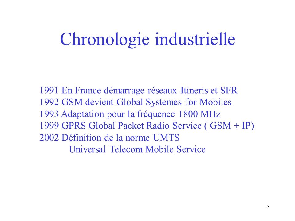Chronologie industrielle