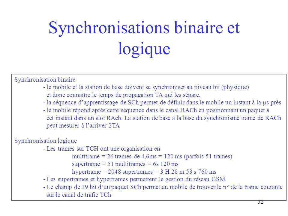 Synchronisations binaire et logique