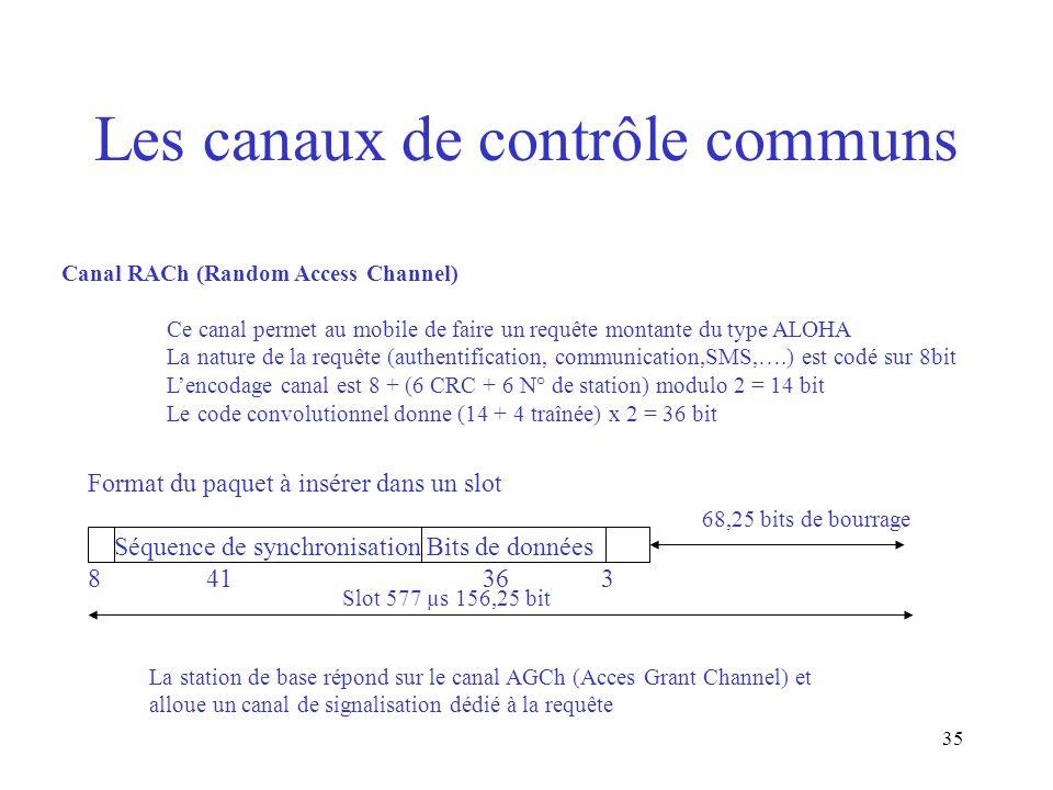 Les canaux de contrôle communs
