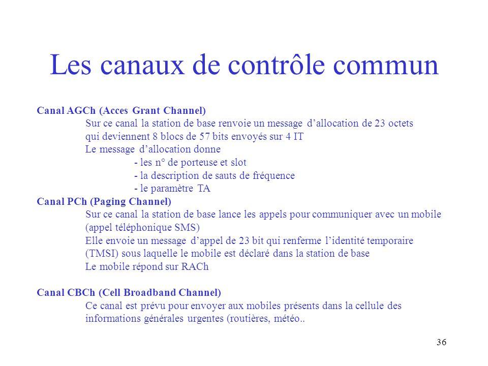Les canaux de contrôle commun