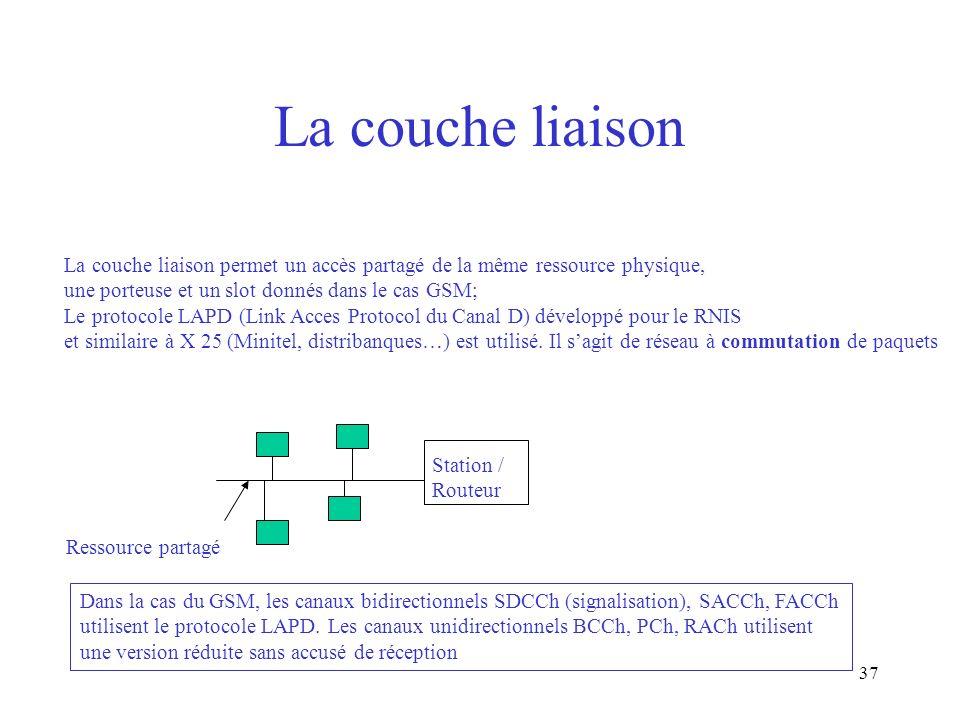 La couche liaison La couche liaison permet un accès partagé de la même ressource physique, une porteuse et un slot donnés dans le cas GSM;