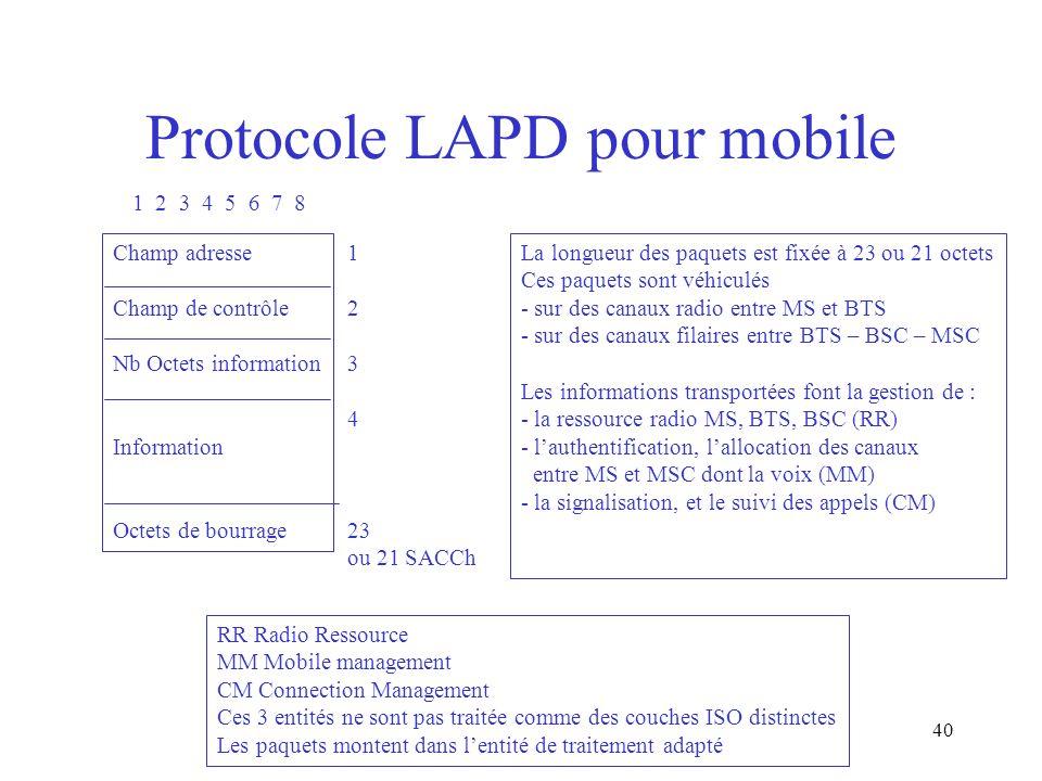 Protocole LAPD pour mobile