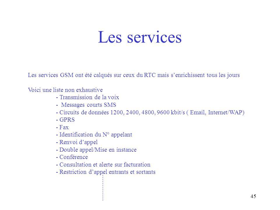Les services Les services GSM ont été calqués sur ceux du RTC mais s'enrichissent tous les jours. Voici une liste non exhaustive.
