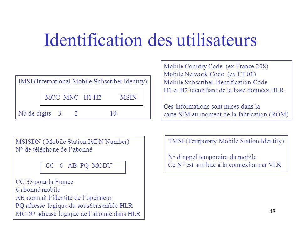 Identification des utilisateurs