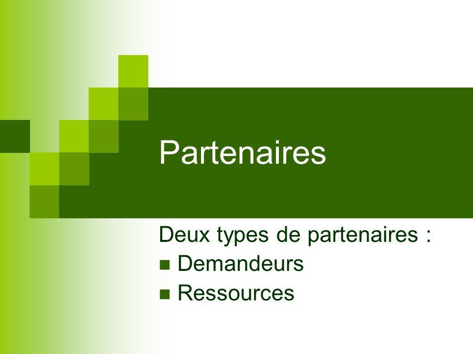 Deux types de partenaires : Demandeurs Ressources