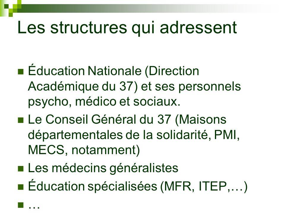 Les structures qui adressent