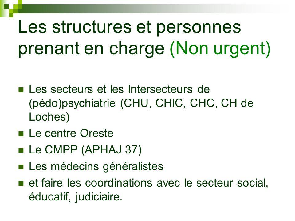Les structures et personnes prenant en charge (Non urgent)