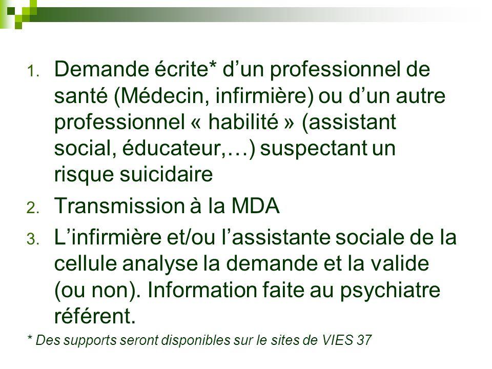 Demande écrite* d'un professionnel de santé (Médecin, infirmière) ou d'un autre professionnel « habilité » (assistant social, éducateur,…) suspectant un risque suicidaire