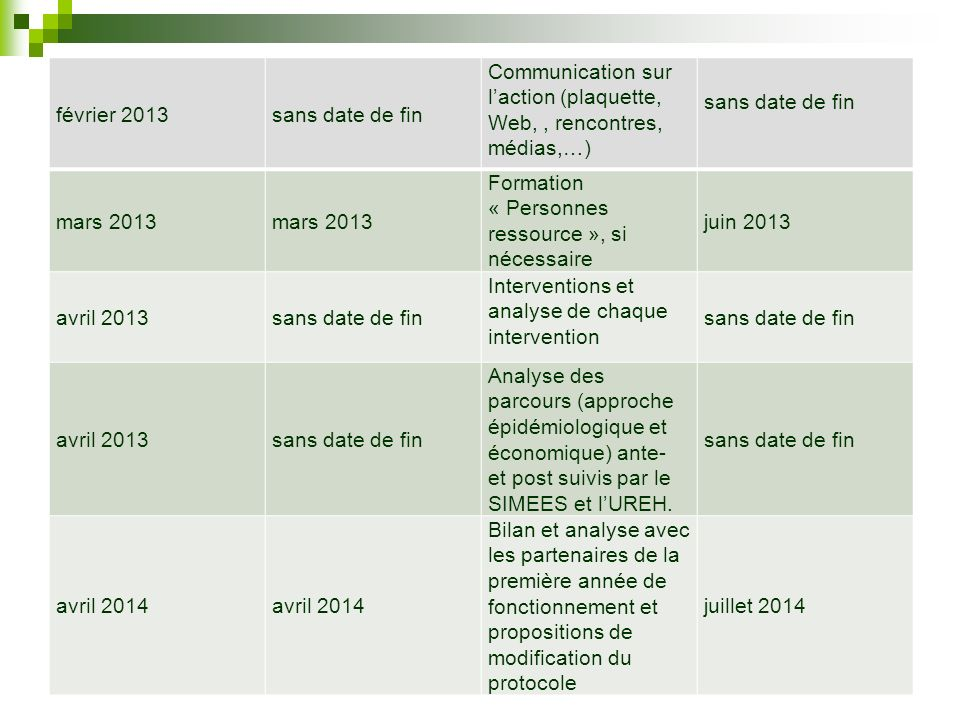 février 2013 sans date de fin. Communication sur l'action (plaquette, Web, , rencontres, médias,…)
