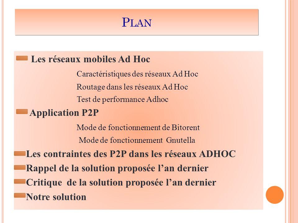 Plan Les réseaux mobiles Ad Hoc Caractéristiques des réseaux Ad Hoc