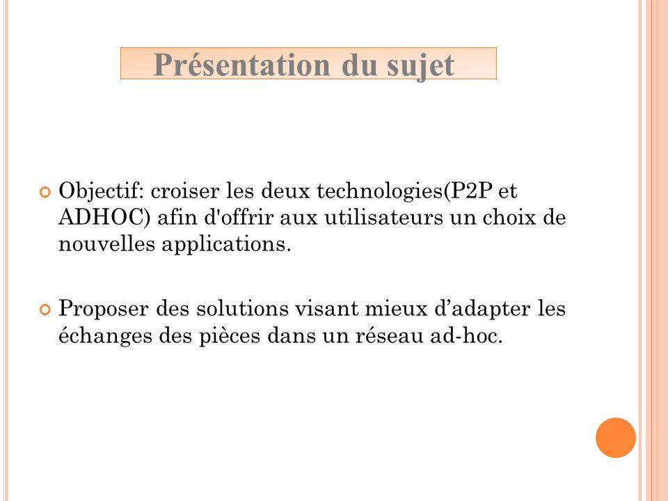 Présentation du sujet Objectif: croiser les deux technologies(P2P et ADHOC) afin d offrir aux utilisateurs un choix de nouvelles applications.