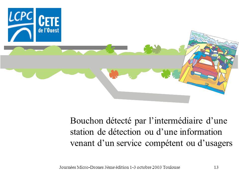 Journées Micro-Drones 3ème édition 1-3 octobre 2003 Toulouse