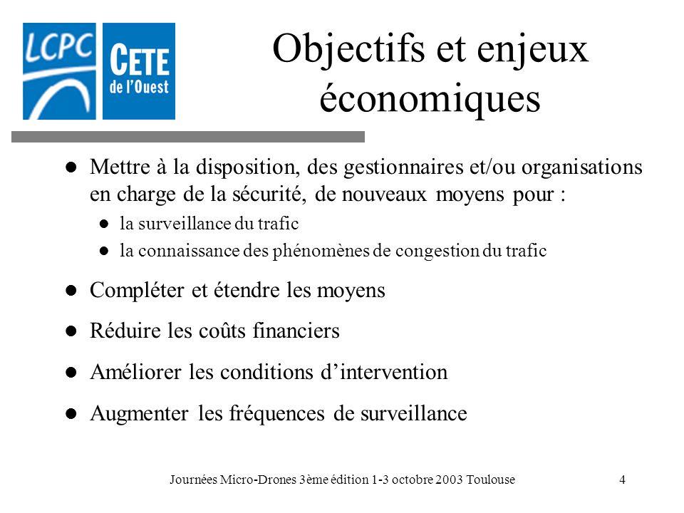 Objectifs et enjeux économiques