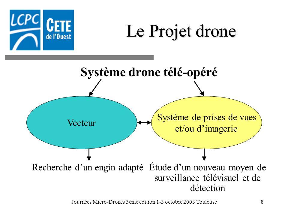 Système drone télé-opéré