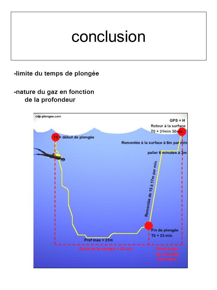 conclusion -limite du temps de plongée